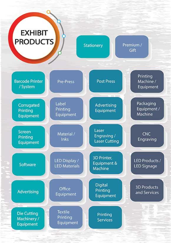 Exhibit-Products